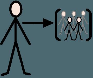 Delaktighet och inflytande